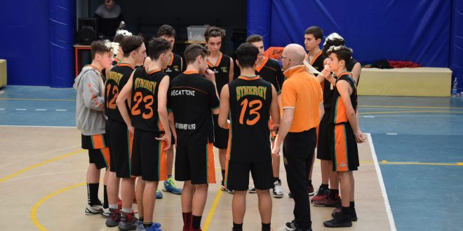 Under 16 Elite Synergy Basket – CM Junior Lucca 49-57